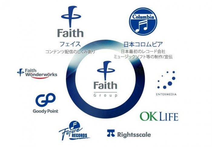 faithgroup